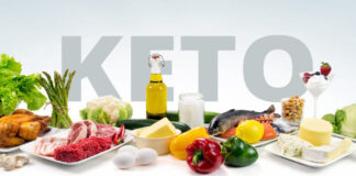 Ketogenic Diet for Weight Loss | Ketogenic Diet and Weight Loss
